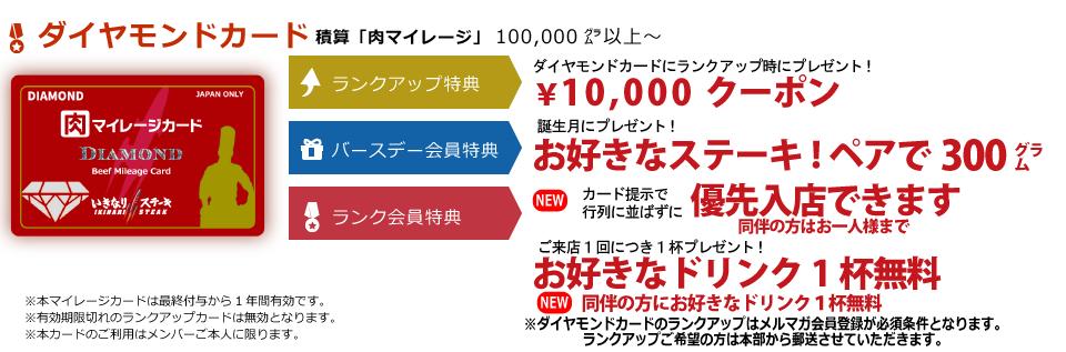 いきなりステーキ肉マイレージダイヤモンドカード