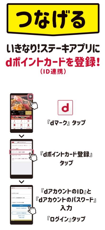 いきなりステーキにdポイントアプリ